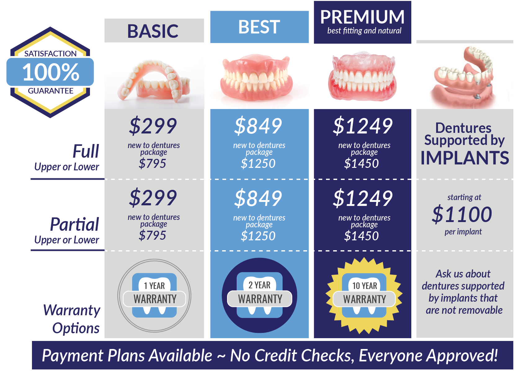 baltimore-denture-payment-plan